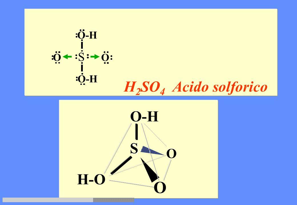 H 3 PO 4 Acido fosforico P O H O P O-H H-O O OH