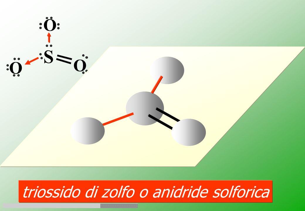 biossido di zolfo o anidride solforosa S O O Valence Shell Electron Pair Repulsion