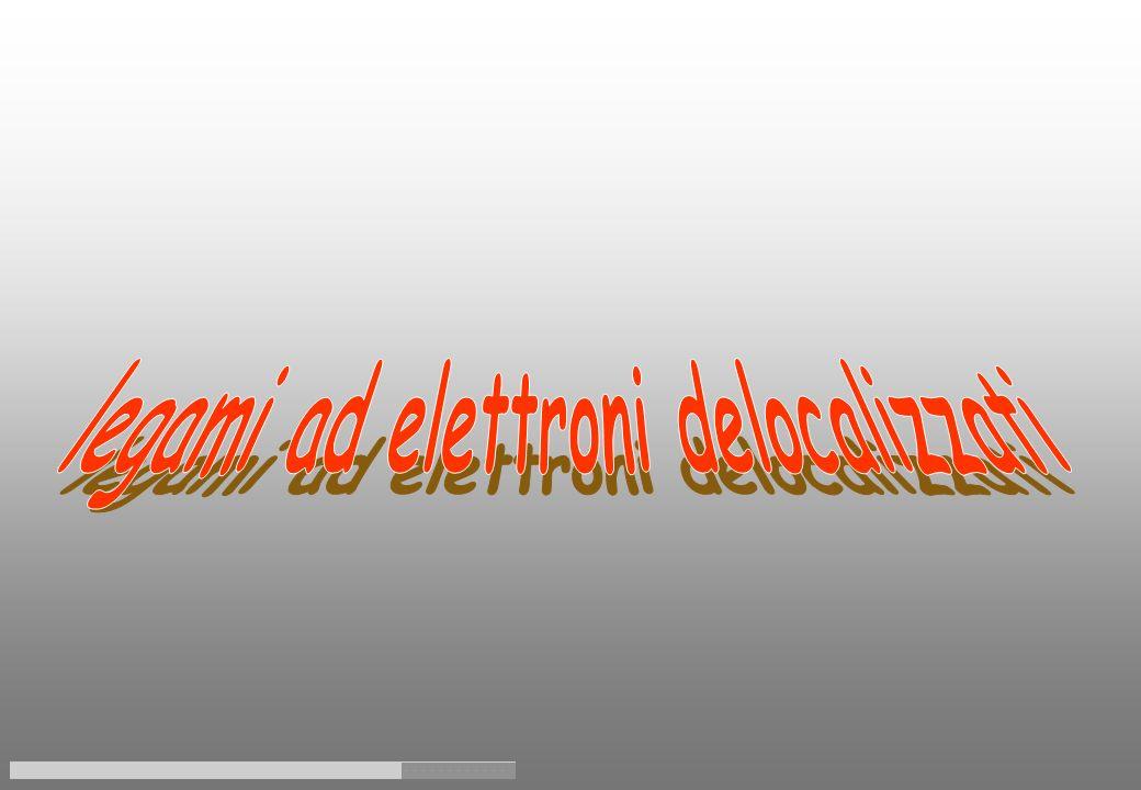 H-Cl H + Cl - risonanza H Cl H+H+H+H+ Cl - HCl risuona fra una forma limite covalente omopolare e una forma limite ionica