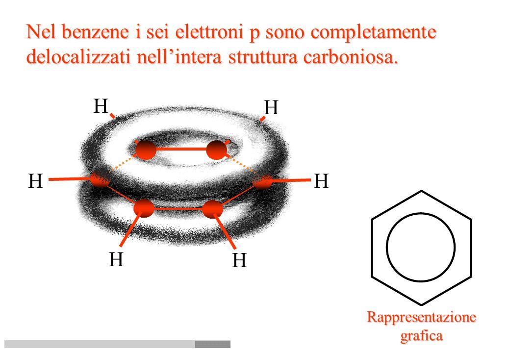 H HH H H H C 6 H 6 (benzene)