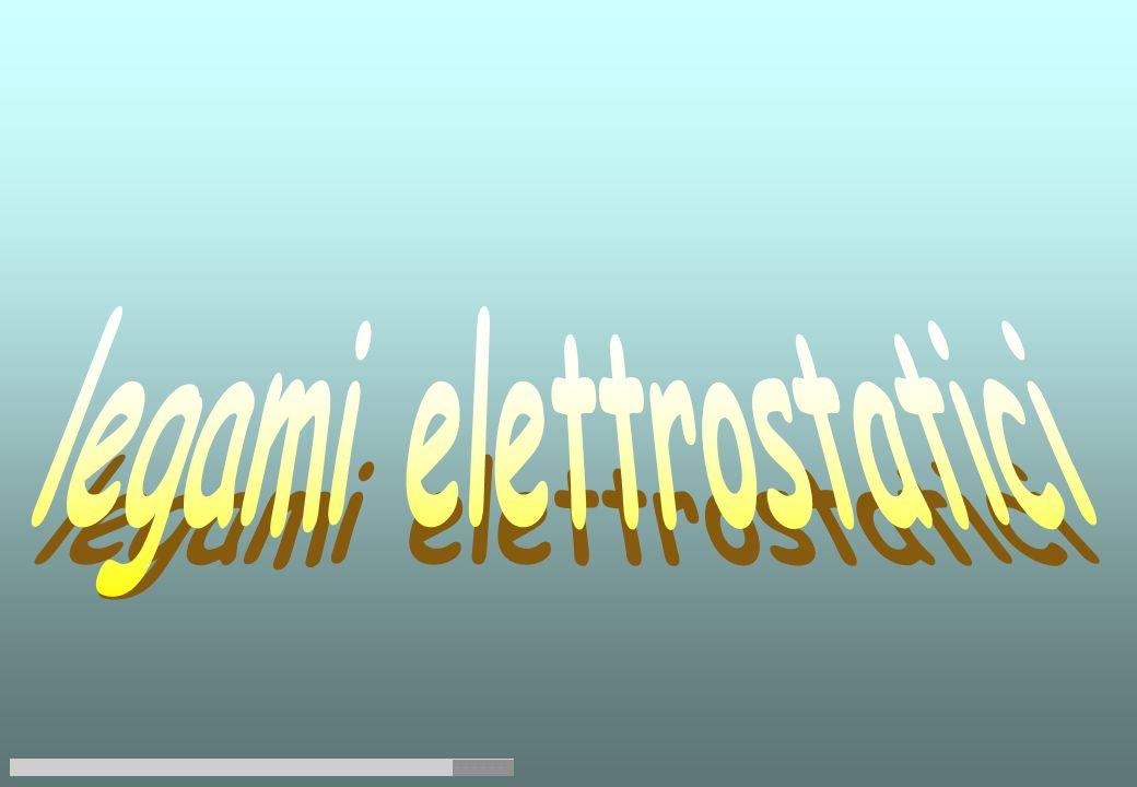 energia dellibrido di risonanza energia delle forme limite di Kelulé Energia di risonanza addizionale energia