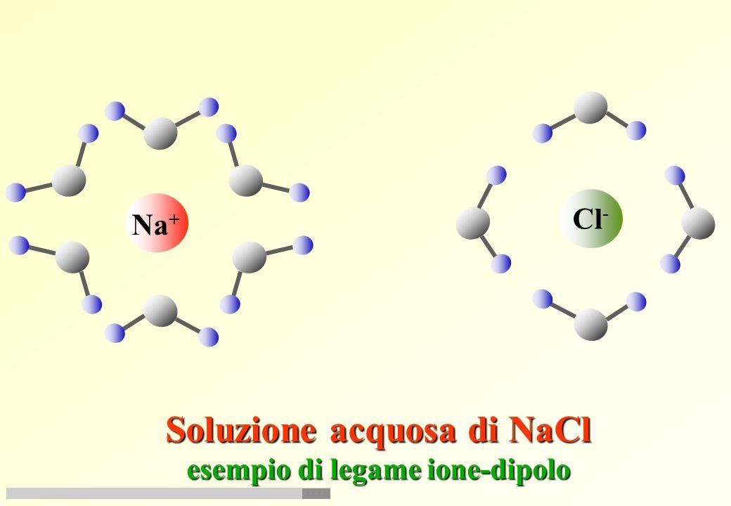- - - -- - - - - - - NaCl Cristallo di NaCl esempio di legame ione-ione