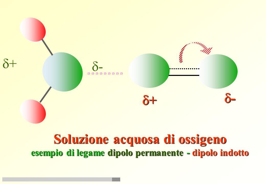 Na + Cl - Soluzione acquosa di NaCl esempio di legame ione-dipolo
