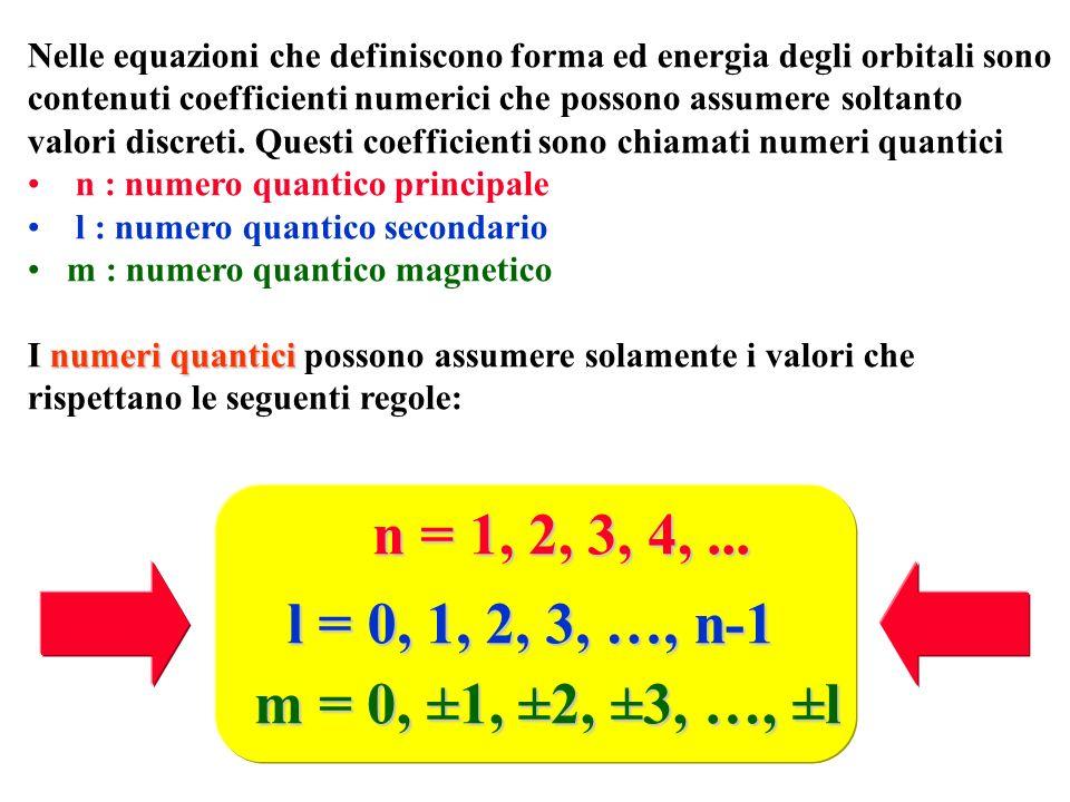 Nelle equazioni che definiscono forma ed energia degli orbitali sono contenuti coefficienti numerici che possono assumere soltanto valori discreti.