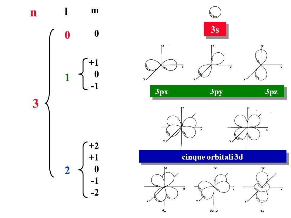3s 3px 3py 3pz cinque orbitali 3d l012l012 m 0 +1 0 +2 +1 0 -2 n 3