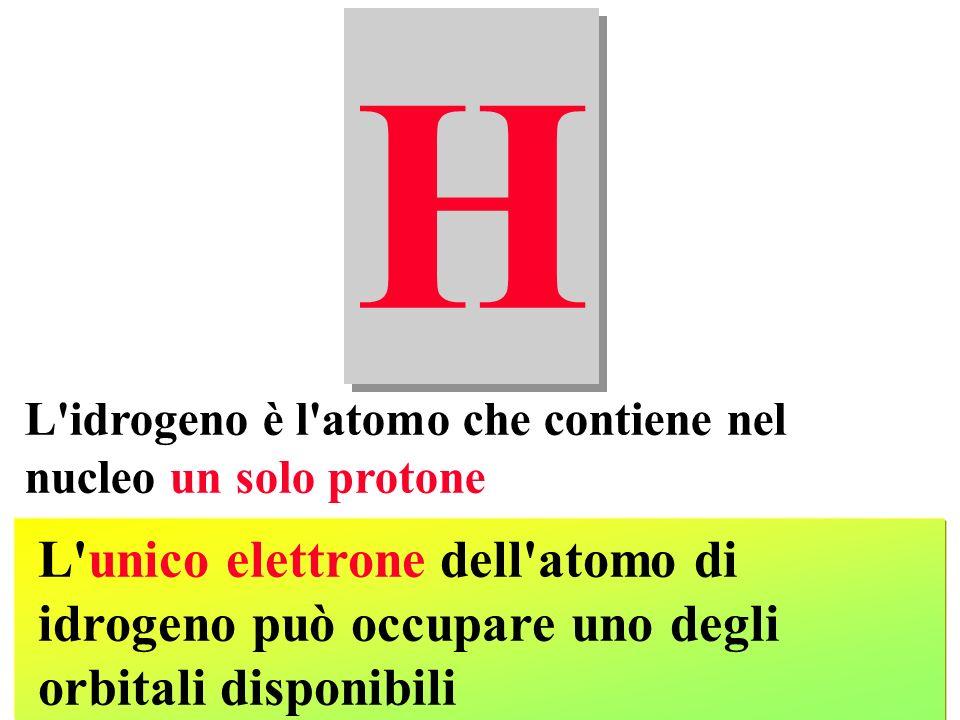 H H L idrogeno è l atomo che contiene nel nucleo un solo protone L unico elettrone dell atomo di idrogeno può occupare uno degli orbitali disponibili