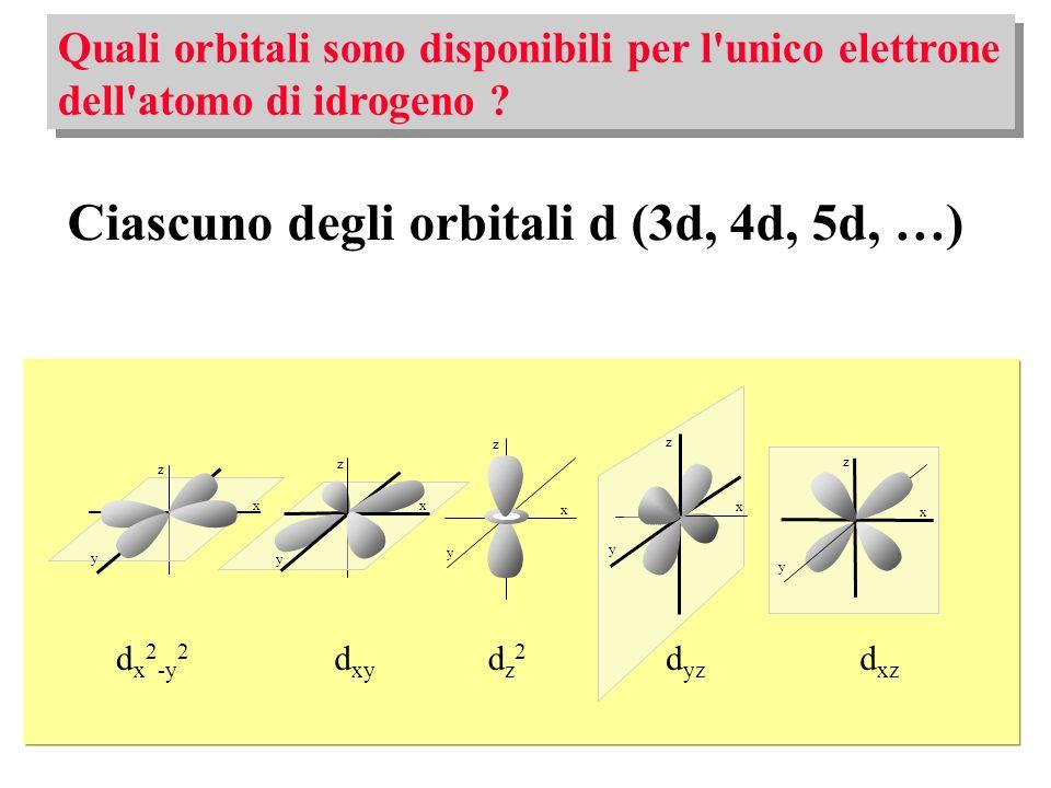 Quali orbitali sono disponibili per l unico elettrone dell atomo di idrogeno .