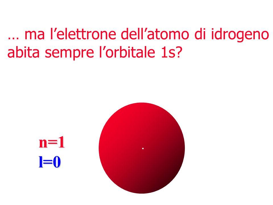 n=1l=0 … ma lelettrone dellatomo di idrogeno abita sempre lorbitale 1s?
