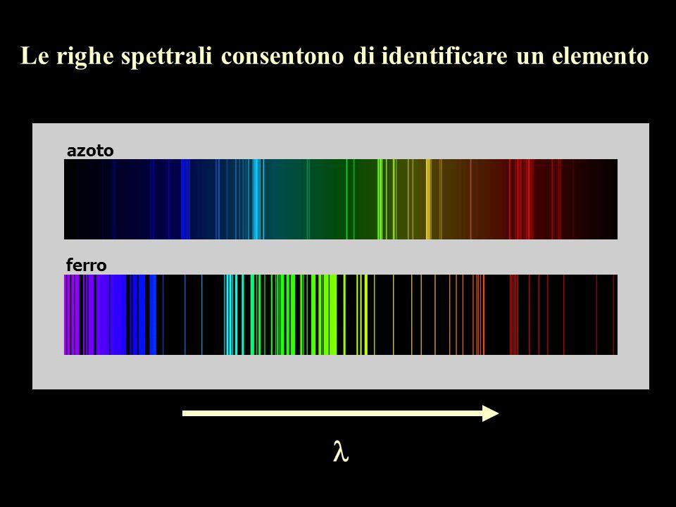 Le righe spettrali consentono di identificare un elemento azoto ferro