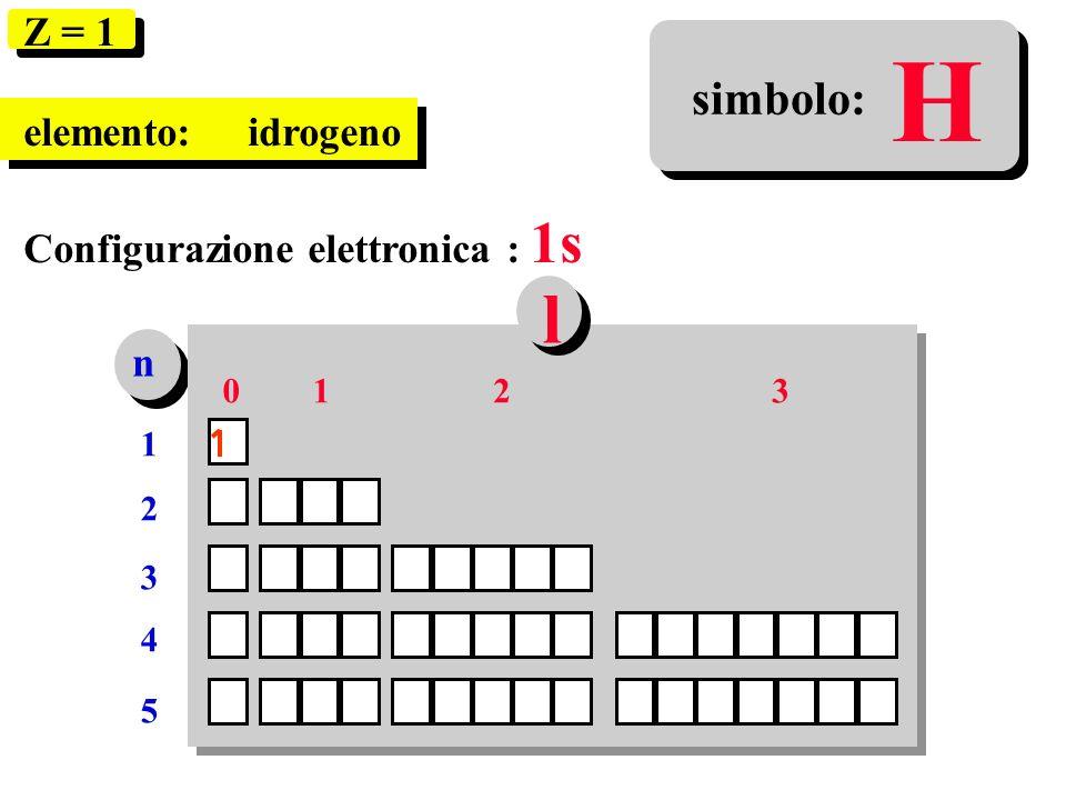 H n 1212 3 4 5 0123 l Z = 1 elemento: idrogeno Configurazione elettronica : 1s simbolo: