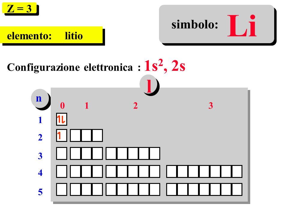 Li n 1212 3 4 5 0123 l Z = 3 elemento: litio Configurazione elettronica : 1s 2, 2s simbolo:
