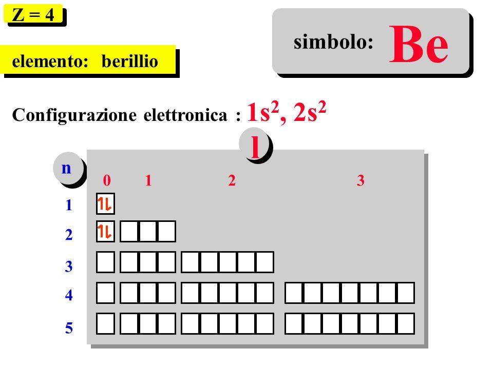 Be n 1212 3 4 5 0123 l Z = 4 elemento: berillio Configurazione elettronica : 1s 2, 2s 2 simbolo: