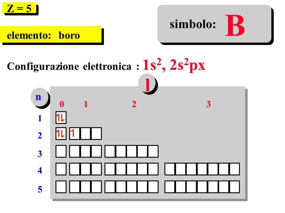 B n 1212 3 4 5 0123 l Z = 5 elemento: boro Configurazione elettronica : 1s 2, 2s 2 px simbolo: