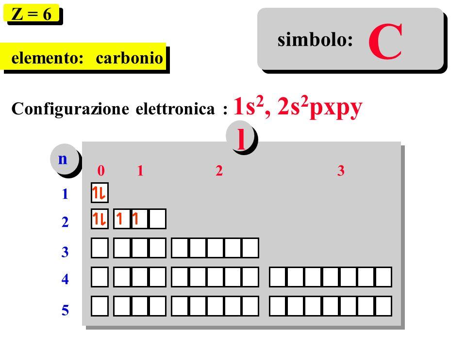 C n 1212 3 4 5 0123 l Z = 6 elemento: carbonio Configurazione elettronica : 1s 2, 2s 2 pxpy simbolo: