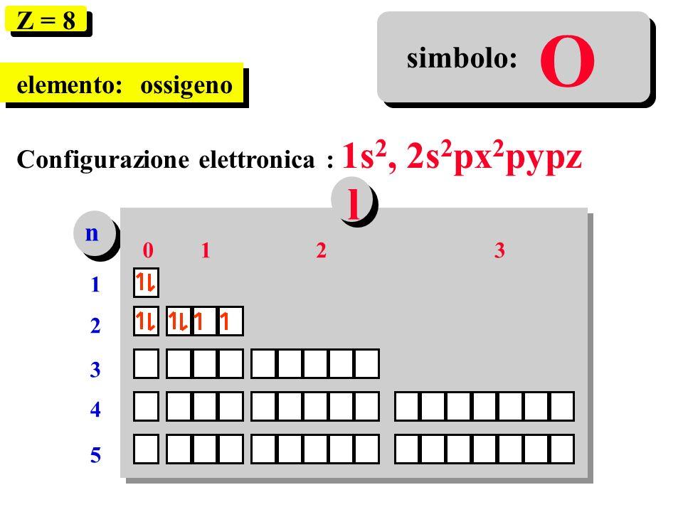 O n 1212 3 4 5 0123 l Z = 8 elemento: ossigeno Configurazione elettronica : 1s 2, 2s 2 px 2 pypz simbolo: