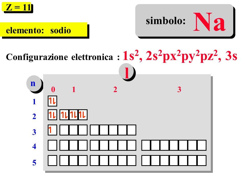 Na Z = 11 elemento: sodio Configurazione elettronica : 1s 2, 2s 2 px 2 py 2 pz 2, 3s simbolo: n 1212 3 4 5 0123 l