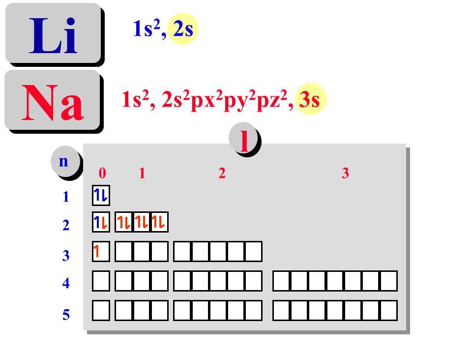 1s 2, 2s 2 px 2 py 2 pz 2, 3s Na 1s 2, 2s Li n 1212 3 4 5 0123 l