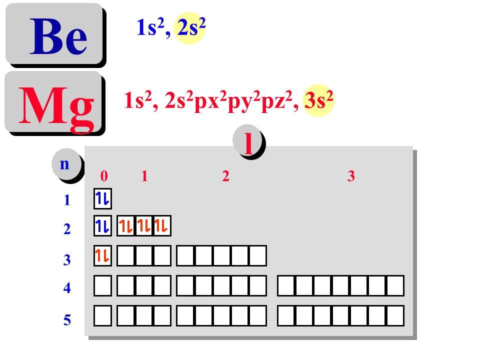 1s 2, 2s 2 px 2 py 2 pz 2, 3s 2 Mg 1s 2, 2s 2 Be n 1212 3 4 5 0123 l