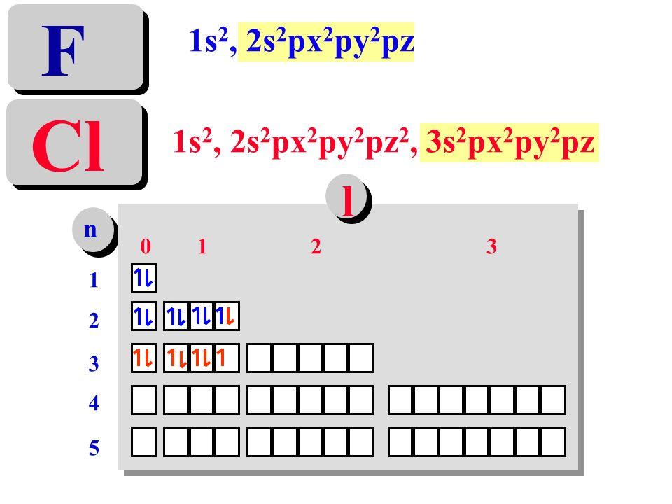 1s 2, 2s 2 px 2 py 2 pz 2, 3s 2 px 2 py 2 pz Cl 1s 2, 2s 2 px 2 py 2 pz F n 1212 3 4 5 0123 l