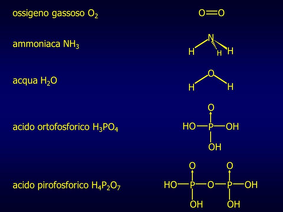 P O OH HO OH acido ortofosforico H 3 PO 4 N H H H ammoniaca NH 3 acqua H 2 O acido pirofosforico H 4 P 2 O 7 P O OH HOO P O OH O H H ossigeno gassoso O 2 OO