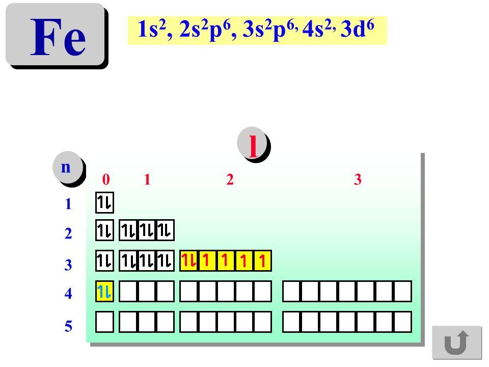 1s 2, 2s 2 p 6, 3s 2 p 6, 4s 2, 3d 6 Fe n 1212 3 4 5 0123 l