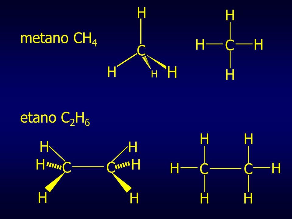 CC H H H H H H CC H H H H H H etano C 2 H 6 C H H H H metano CH 4 C H H HH