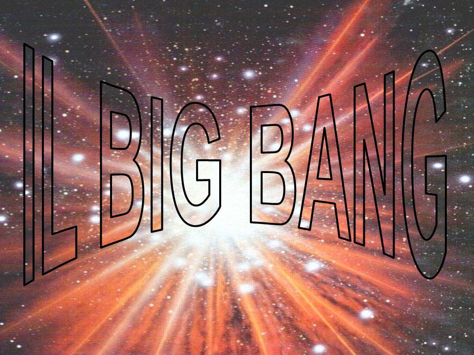 L universo è l insieme di tutte le cose che esistono: stelle, pianeti, galassie, ammassi di galassie.