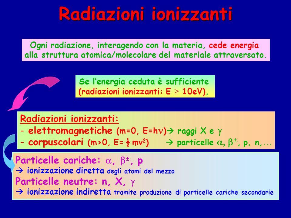 Radiazioni ionizzanti Ogni radiazione, interagendo con la materia, cede energia alla struttura atomica/molecolare del materiale attraversato.
