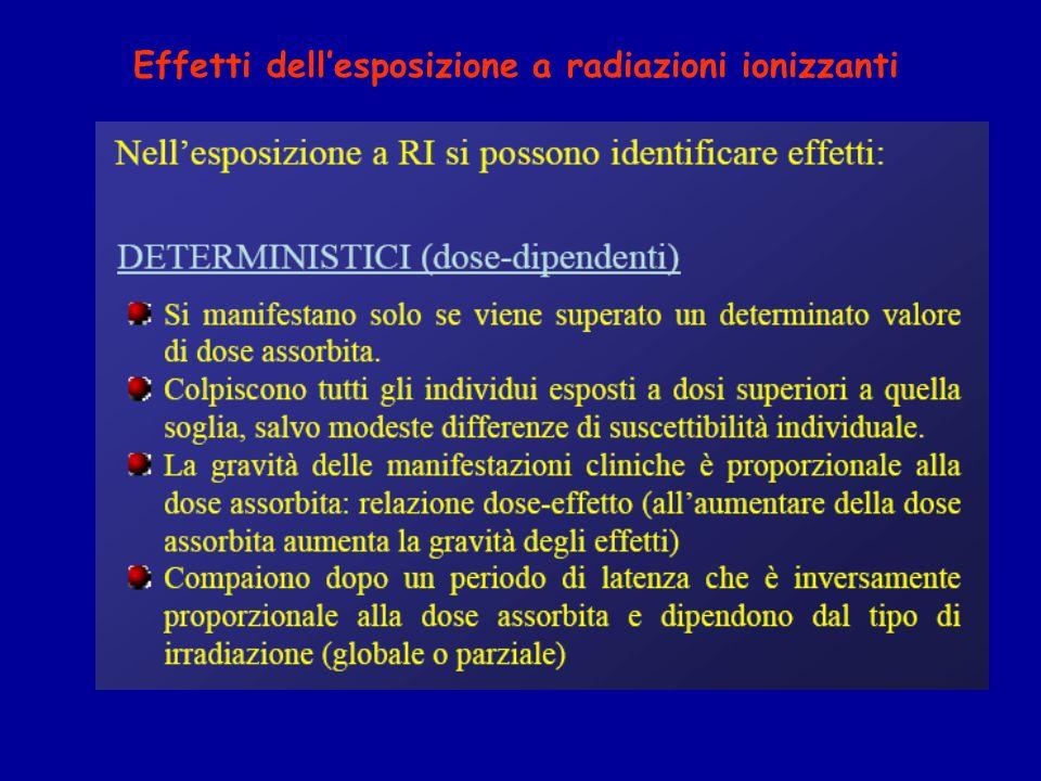 Effetti dellesposizione a radiazioni ionizzanti
