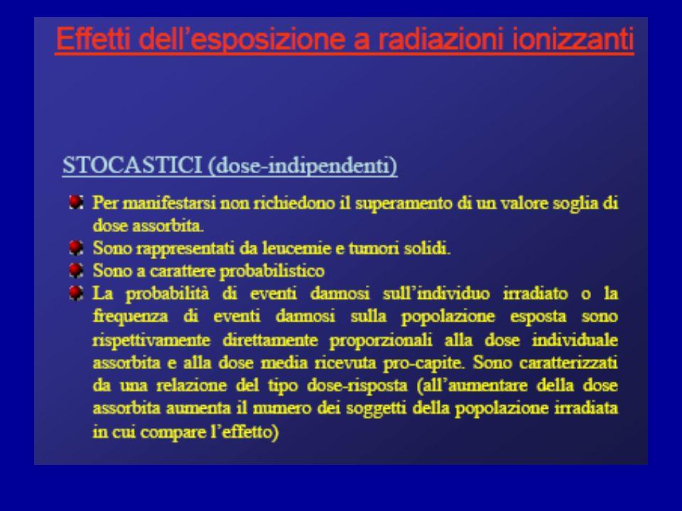Effetti deterministici dellesposizione a radiazioni