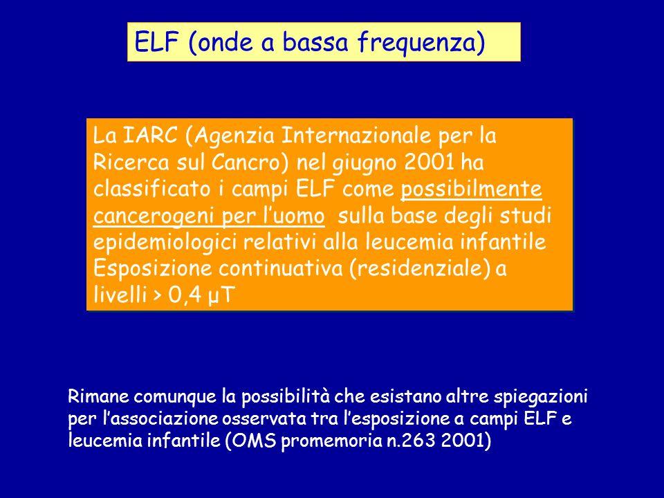 ELF (onde a bassa frequenza) Rimane comunque la possibilità che esistano altre spiegazioni per lassociazione osservata tra lesposizione a campi ELF e leucemia infantile (OMS promemoria n.263 2001) La IARC (Agenzia Internazionale per la Ricerca sul Cancro) nel giugno 2001 ha classificato i campi ELF come possibilmente cancerogeni per luomo sulla base degli studi epidemiologici relativi alla leucemia infantile Esposizione continuativa (residenziale) a livelli > 0,4 μT La IARC (Agenzia Internazionale per la Ricerca sul Cancro) nel giugno 2001 ha classificato i campi ELF come possibilmente cancerogeni per luomo sulla base degli studi epidemiologici relativi alla leucemia infantile Esposizione continuativa (residenziale) a livelli > 0,4 μT