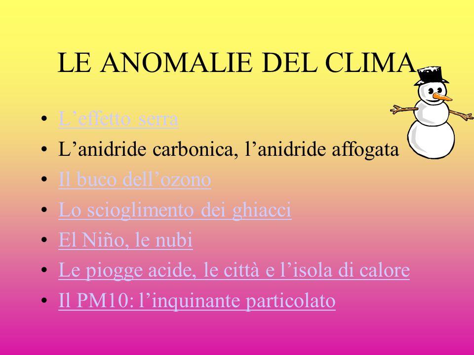 LE ANOMALIE DEL CLIMA Leffetto serra Lanidride carbonica, lanidride affogata Il buco dellozono Lo scioglimento dei ghiacci El Niño, le nubiEl Niño, le
