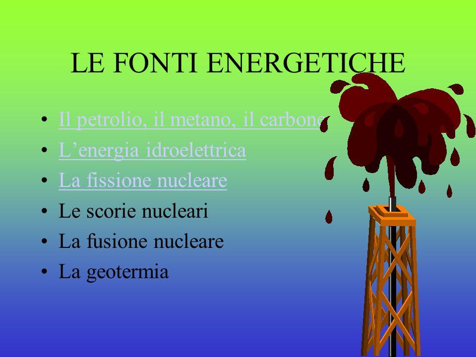 LE FONTI ENERGETICHE Il petrolio, il metano, il carbone Lenergia idroelettrica La fissione nucleare Le scorie nucleari La fusione nucleare La geotermi
