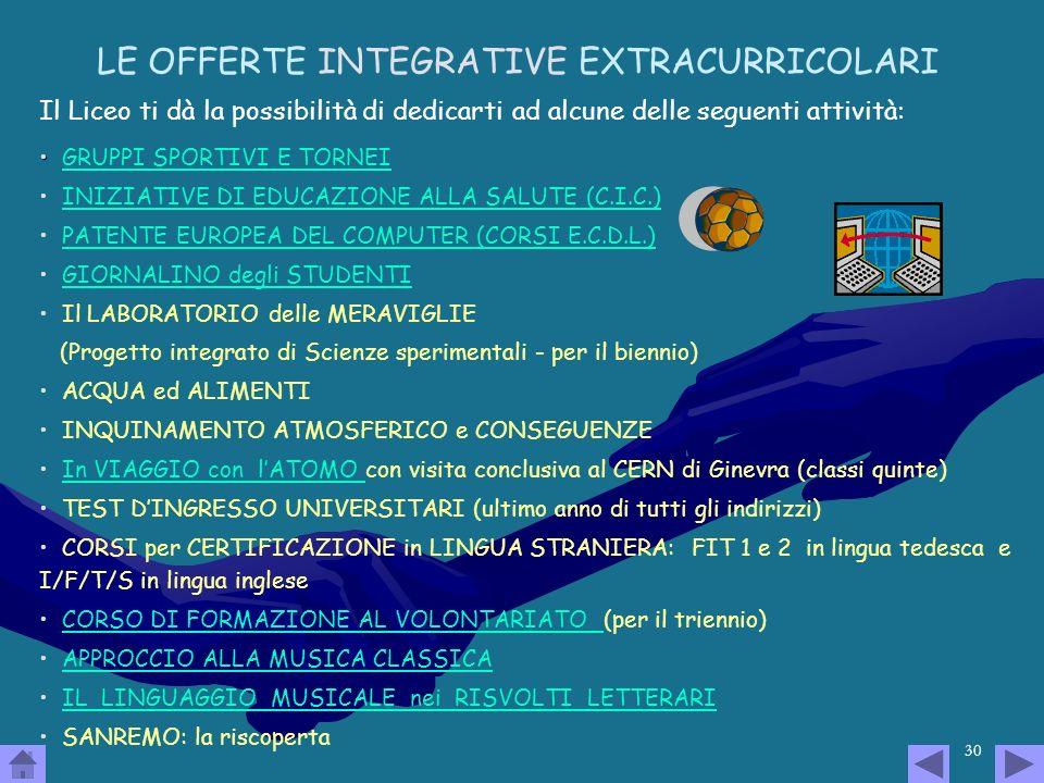 31 LE OFFERTE CURRICOLARI Liberamente potrai scegliere tra alcune di queste attività secondo il tuo interesse e curiosità VIAGGI DISTRUZIONE IN ITALIA E ALLESTERO VIAGGI DISTRUZIONE IN ITALIA E ALLESTERO VIAGGI DISTRUZIONE IN ITALIA E ALLESTERO VIAGGI DISTRUZIONE IN ITALIA E ALLESTERO GIORNATE DEDICATE AD USCITE DIDATTICHE E VISITE GUIDATE GIORNATE DEDICATE AD USCITE DIDATTICHE E VISITE GUIDATE GIORNATE DEDICATE AD USCITE DIDATTICHE E VISITE GUIDATE GIORNATE DEDICATE AD USCITE DIDATTICHE E VISITE GUIDATE SERVIZIO TUTOR SERVIZIO TUTOR SERVIZIO TUTOR SERVIZIO TUTOR INSEGNARE con PRUDENZA e IMPARARE con UTILITA per migliorare il greco INSEGNARE con PRUDENZA e IMPARARE con UTILITA per migliorare il greco INSEGNARE con PRUDENZA e IMPARARE con UTILITA per migliorare il greco INSEGNARE con PRUDENZA e IMPARARE con UTILITA per migliorare il greco LABORATORIO di SCRITTURA LABORATORIO di SCRITTURA PROGETTI EUROPEI: Comenius, Stella – SCAMBIO di classi con licei francesi PROGETTI EUROPEI: Comenius, Stella – SCAMBIO di classi con licei francesi PROGETTO ORIENTAMENTO (salone dello studente per lorientamento universitario – incontri con docenti dei vari Atenei – Progetto di Orientamento Formativo del PoliTO) PROGETTO ORIENTAMENTO (salone dello studente per lorientamento universitario – incontri con docenti dei vari Atenei – Progetto di Orientamento Formativo del PoliTO) PROGETTO ORIENTAMENTO PROGETTO ORIENTAMENTO PARTECIPAZIONE alle OLIMPIADI di Matematica, Fisica, Chimica e Biologia, a CONCORSI in genere.