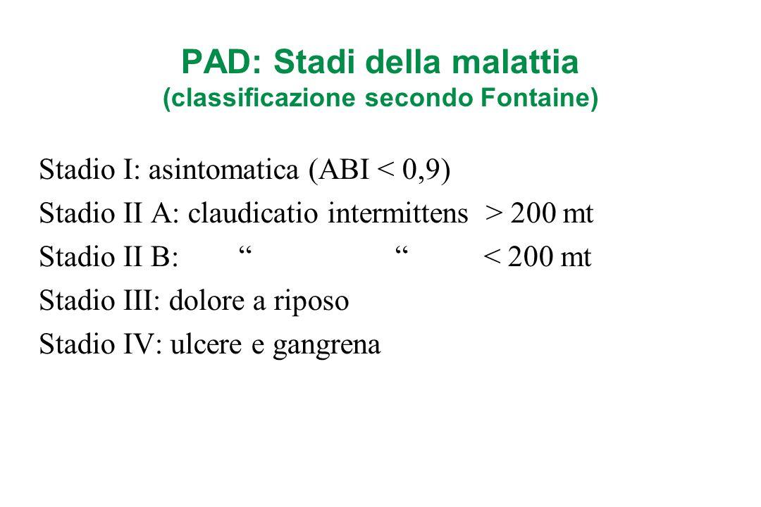 PAD: Stadi della malattia (classificazione secondo Fontaine) Stadio I: asintomatica (ABI < 0,9) Stadio II A: claudicatio intermittens > 200 mt Stadio II B: < 200 mt Stadio III: dolore a riposo Stadio IV: ulcere e gangrena