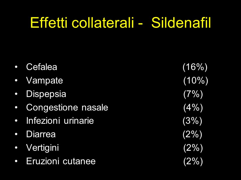 Effetti collaterali - Sildenafil Cefalea (16%) Vampate (10%) Dispepsia (7%) Congestione nasale (4%) Infezioni urinarie (3%) Diarrea (2%) Vertigini (2%) Eruzioni cutanee (2%)