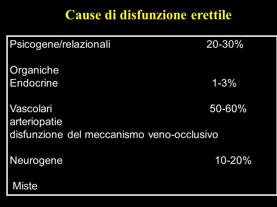 Cause di disfunzione erettile Psicogene/relazionali 20-30% Organiche Endocrine 1-3% Vascolari 50-60% arteriopatie disfunzione del meccanismo veno-occl