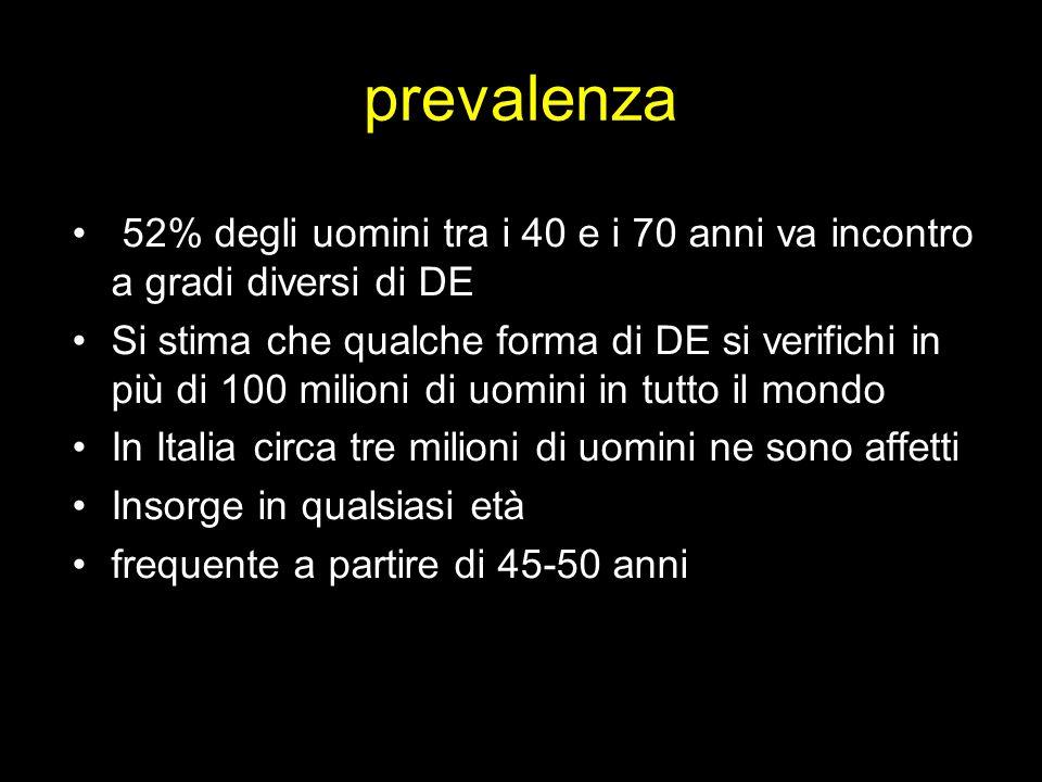 prevalenza 52% degli uomini tra i 40 e i 70 anni va incontro a gradi diversi di DE Si stima che qualche forma di DE si verifichi in più di 100 milioni di uomini in tutto il mondo In Italia circa tre milioni di uomini ne sono affetti Insorge in qualsiasi età frequente a partire di 45-50 anni