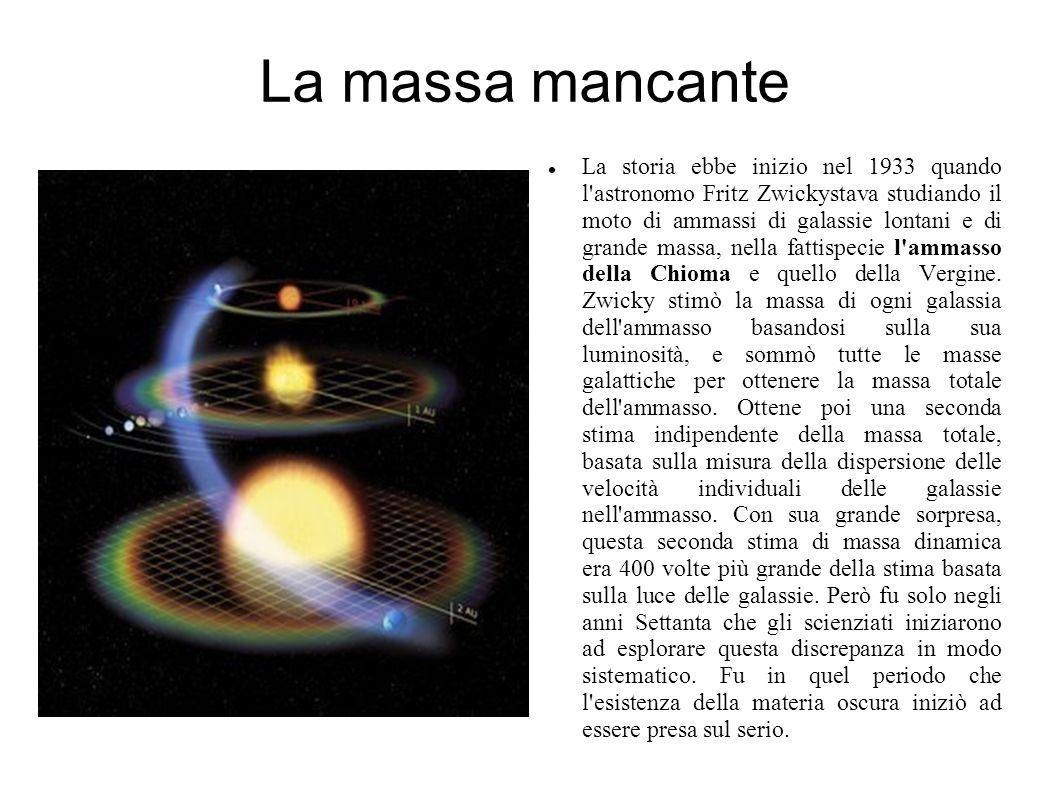 La massa mancante La storia ebbe inizio nel 1933 quando l'astronomo Fritz Zwickystava studiando il moto di ammassi di galassie lontani e di grande mas