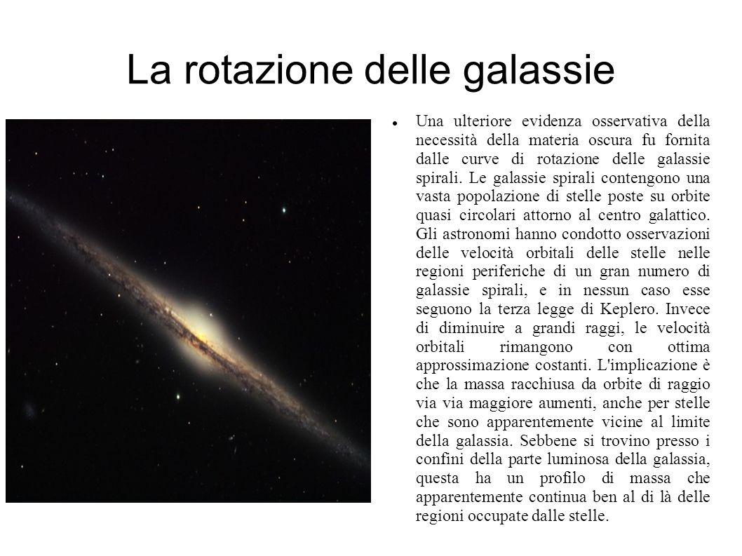 La rotazione delle galassie Una ulteriore evidenza osservativa della necessità della materia oscura fu fornita dalle curve di rotazione delle galassie