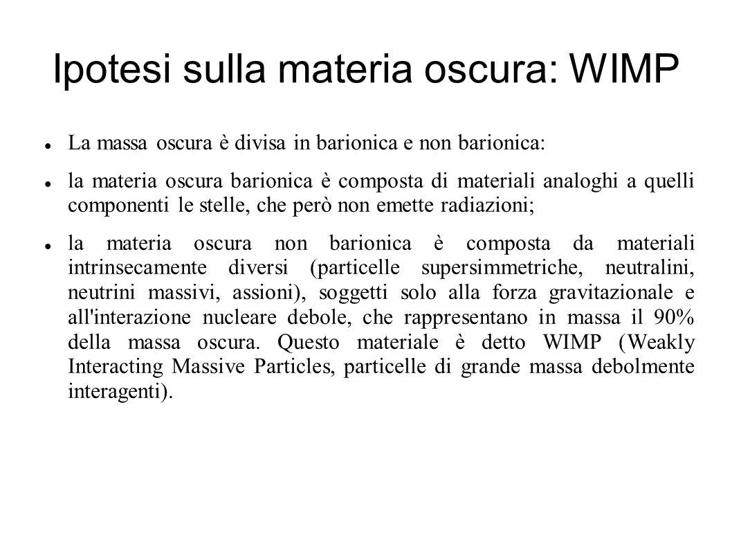 Ipotesi sulla materia oscura: WIMP La massa oscura è divisa in barionica e non barionica: la materia oscura barionica è composta di materiali analoghi