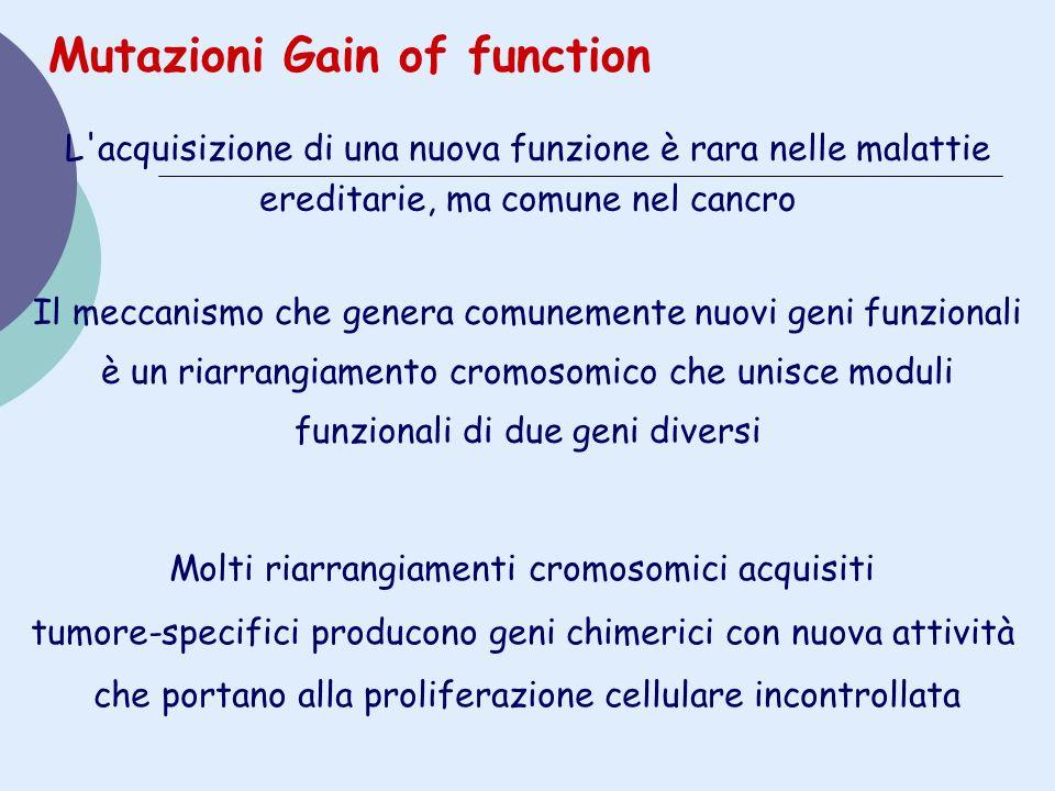 L'acquisizione di una nuova funzione è rara nelle malattie ereditarie, ma comune nel cancro Mutazioni Gain of function Il meccanismo che genera comune