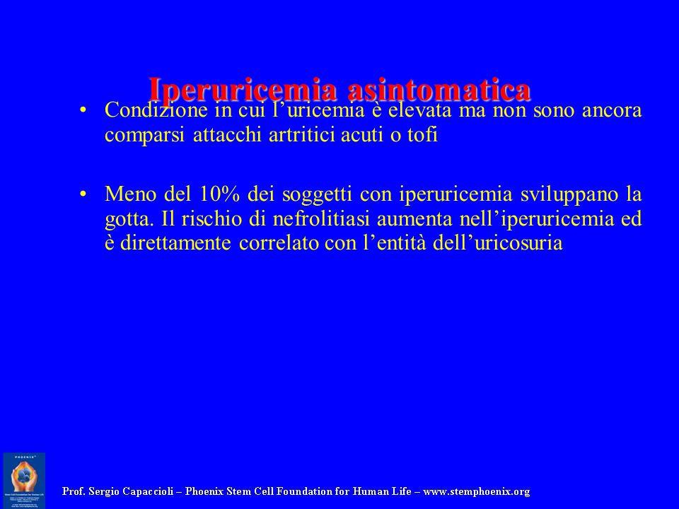 Iperuricemia asintomatica Condizione in cui luricemia è elevata ma non sono ancora comparsi attacchi artritici acuti o tofi Meno del 10% dei soggetti