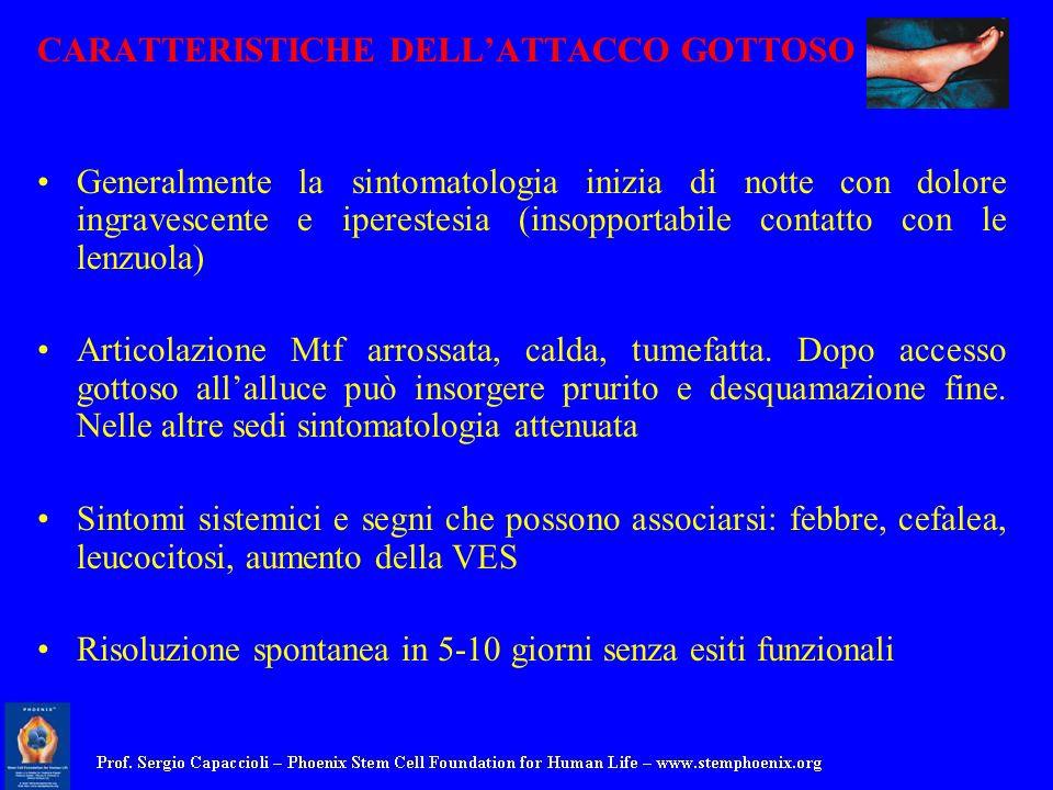 CARATTERISTICHE DELLATTACCO GOTTOSO Generalmente la sintomatologia inizia di notte con dolore ingravescente e iperestesia (insopportabile contatto con
