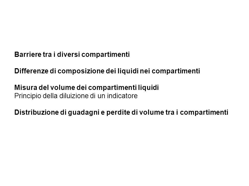 Barriere tra i diversi compartimenti Differenze di composizione dei liquidi nei compartimenti Misura del volume dei compartimenti liquidi Principio de