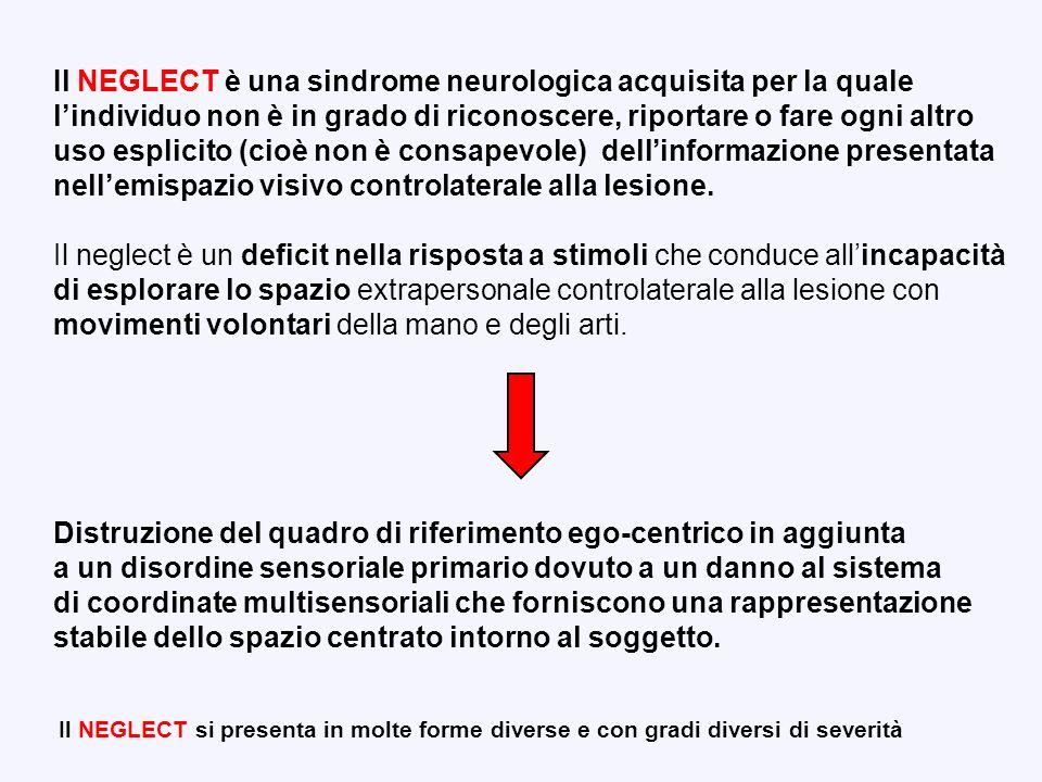 Il NEGLECT è una sindrome neurologica acquisita per la quale lindividuo non è in grado di riconoscere, riportare o fare ogni altro uso esplicito (cioè