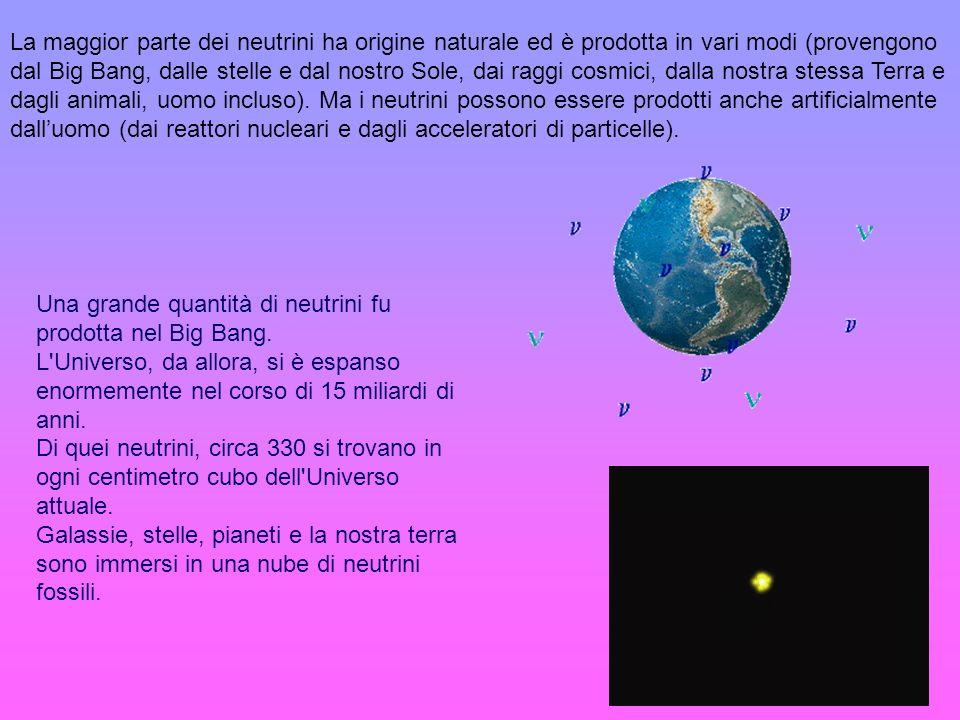 La maggior parte dei neutrini ha origine naturale ed è prodotta in vari modi (provengono dal Big Bang, dalle stelle e dal nostro Sole, dai raggi cosmi