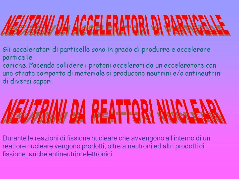 Gli acceleratori di particelle sono in grado di produrre e accelerare particelle cariche. Facendo collidere i protoni accelerati da un acceleratore co