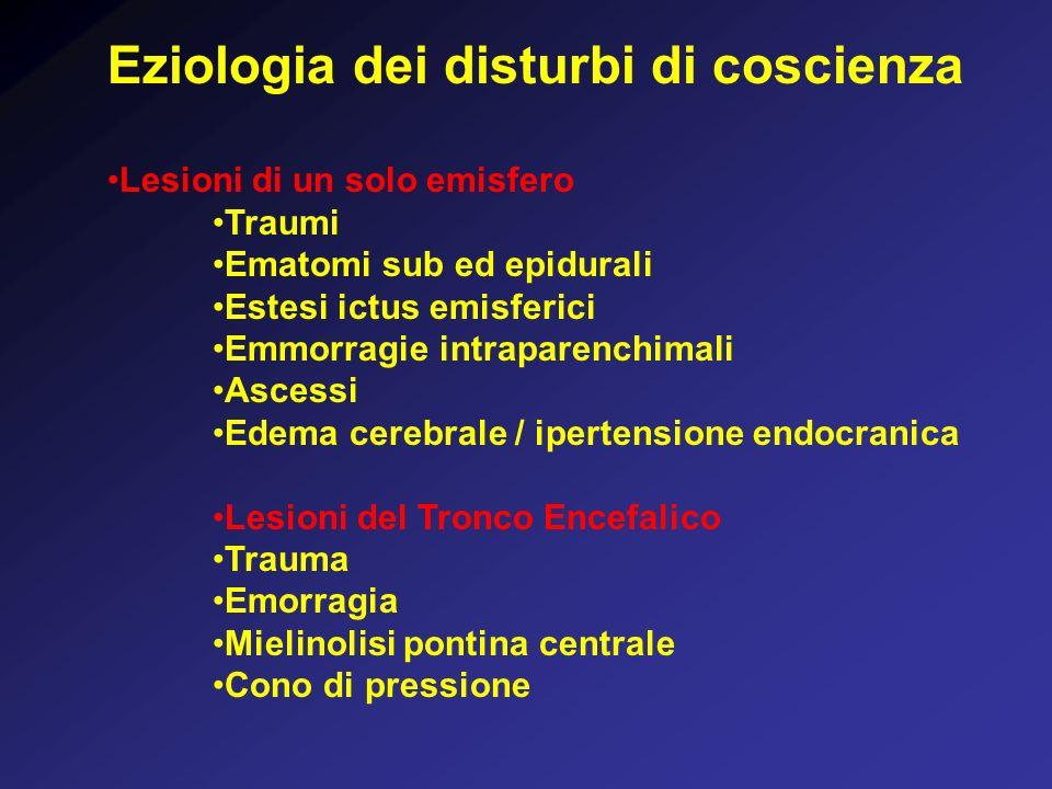 Esame obiettivo del pz in coma livello di coscienza posizione spontanea del corpo esame motorio esame di n.
