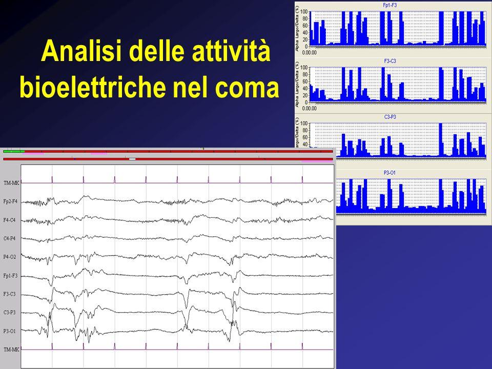 Analisi delle attività bioelettriche nel coma